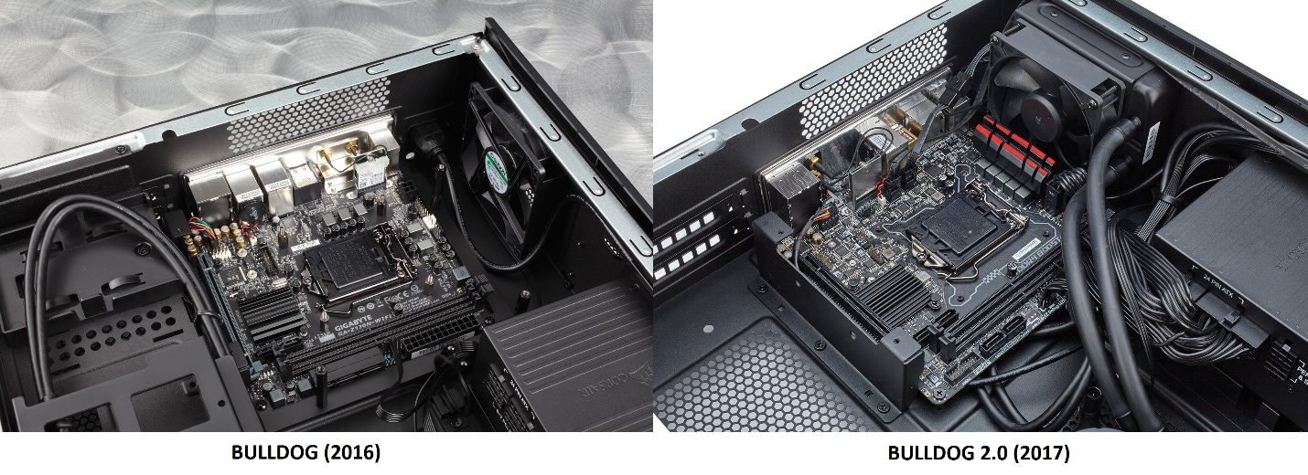BULLDOG 2.0 features a new custom Z270 mini-ITX motherboard from MSI.