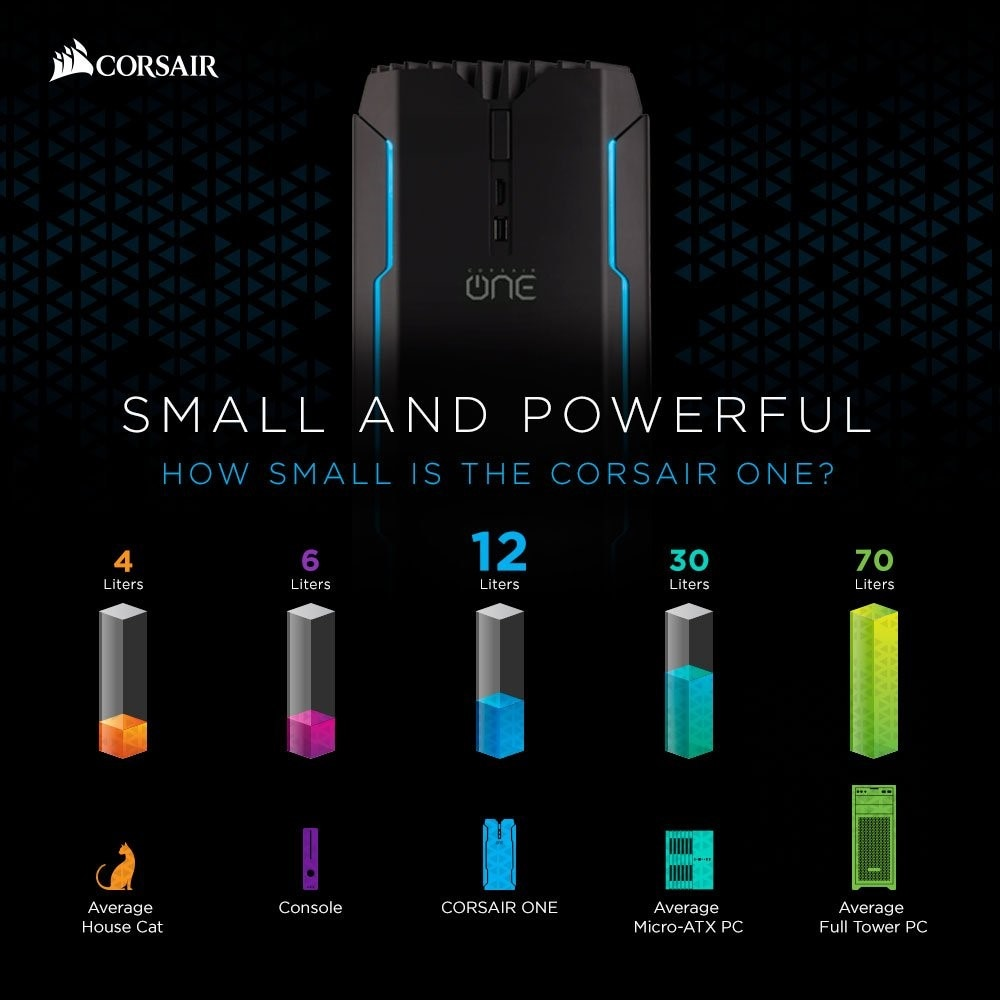 Corsair One Gaming Pcs